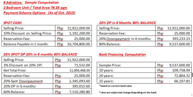 2BR Computation Peso