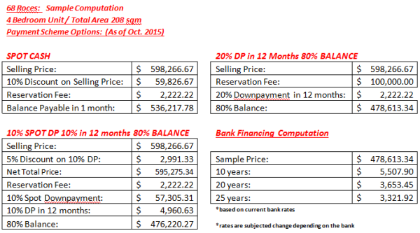 4BR Computation Dollars