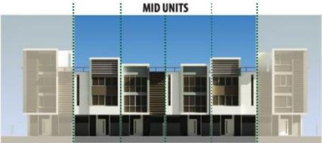 middle unit